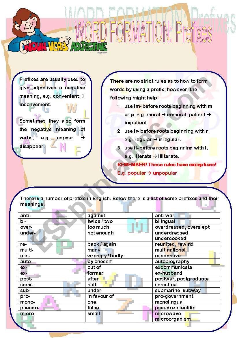 Word formation: prefixes worksheet