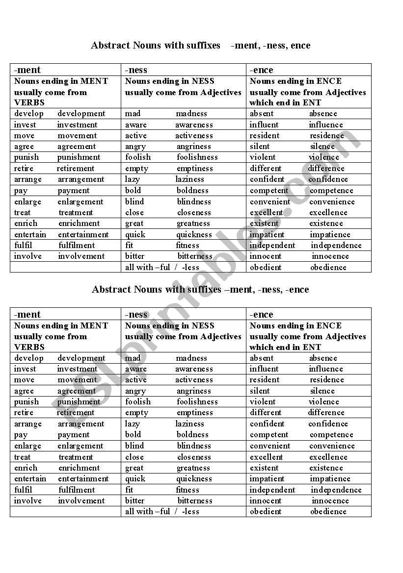 abstract nouns with suffixes -ness, -ment, -ence - ESL worksheet by fux96