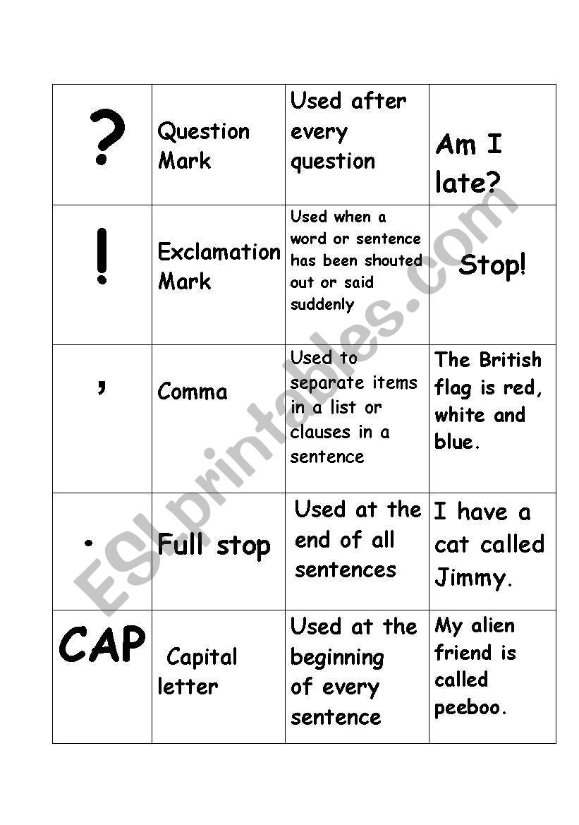 puctuation  worksheet