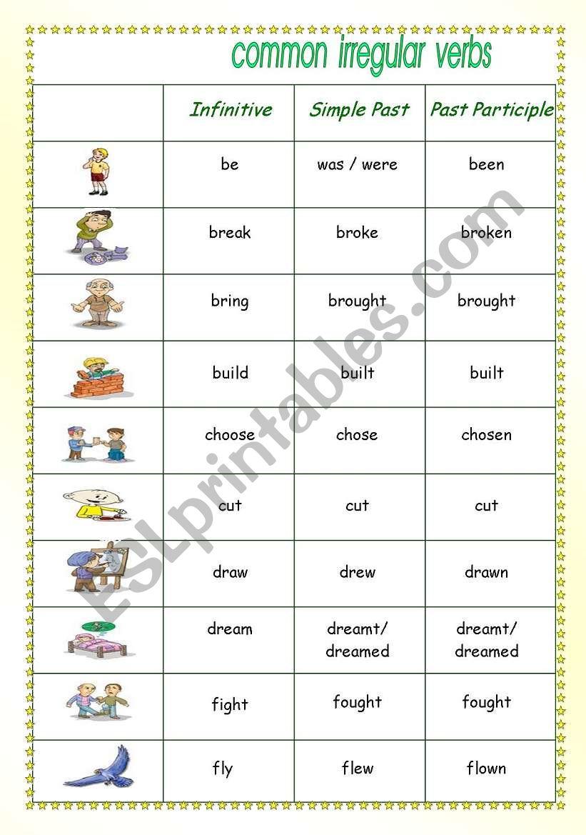 List of Irregular verbs 1/4 - ESL worksheet by vanda51