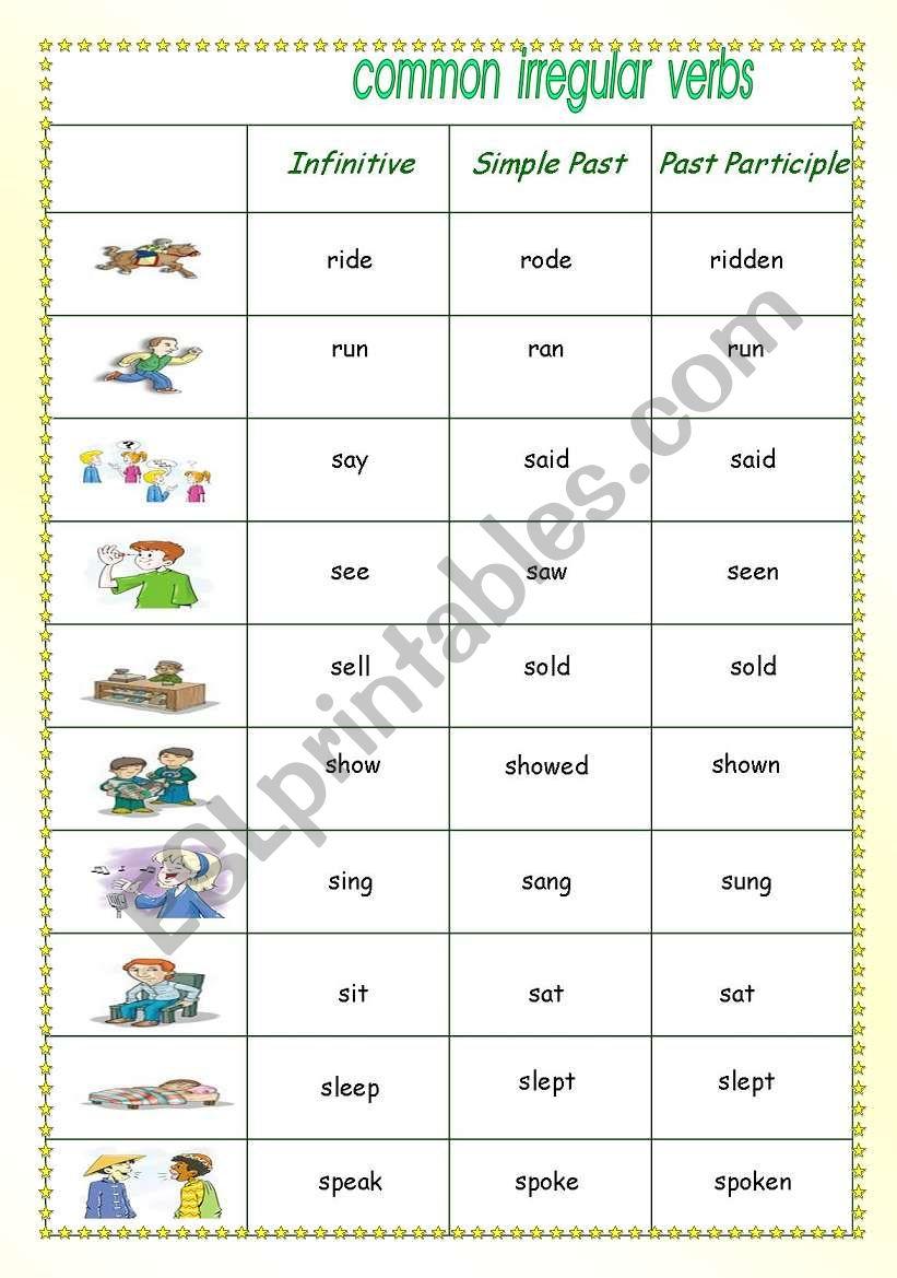 common irregular verbs list pdf