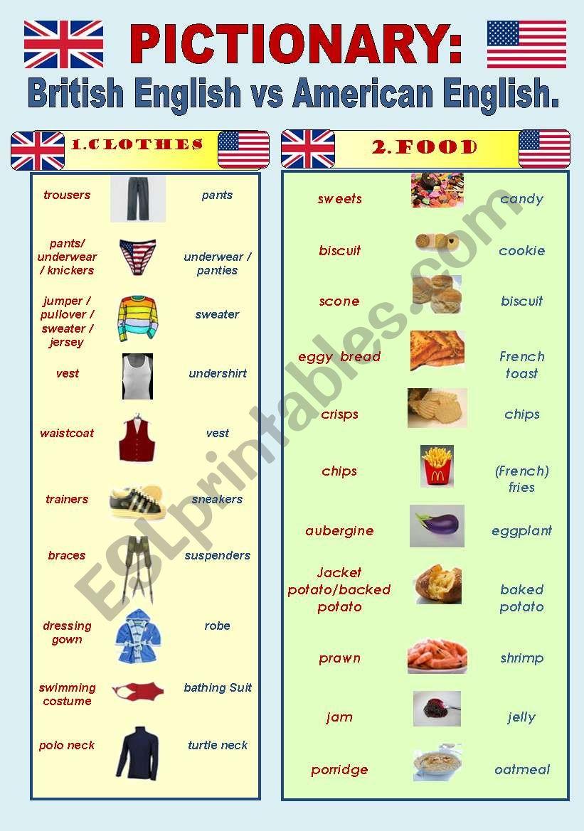 British English vs American English - PICTIONARY Part 1