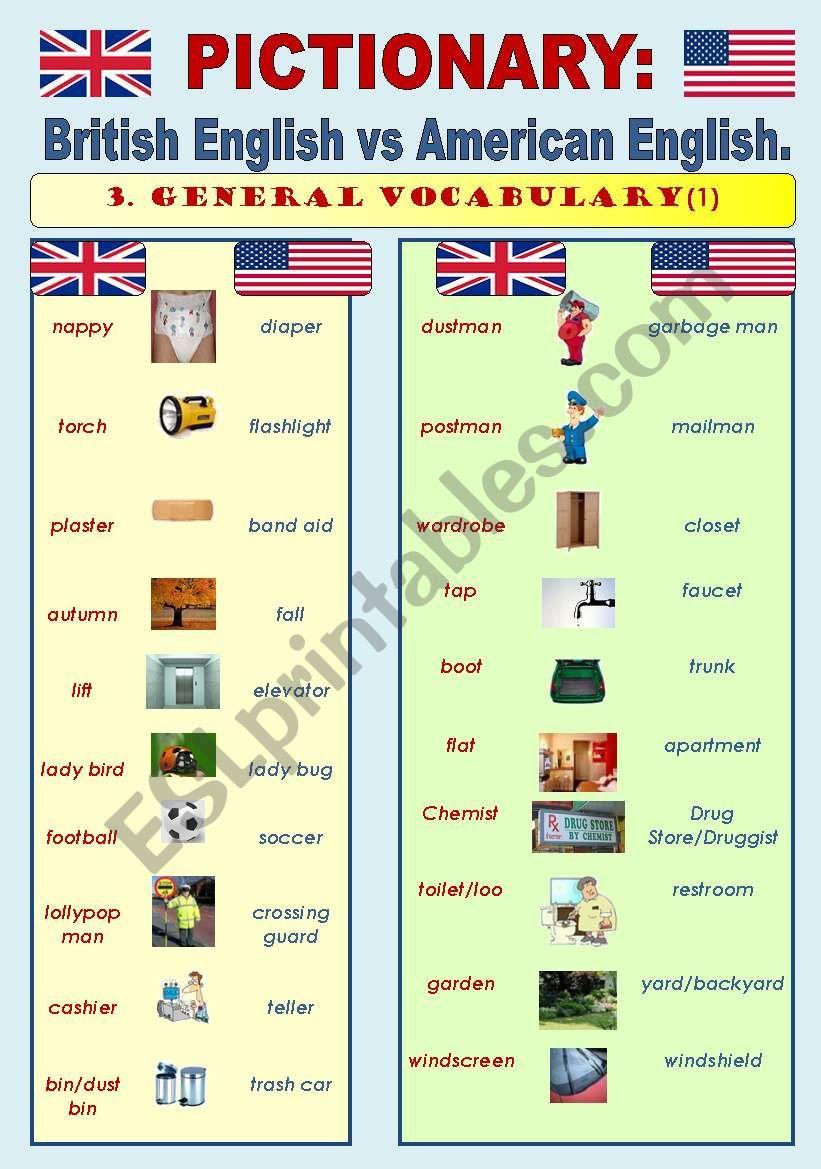 British English vs American English - PICTIONARY Part2