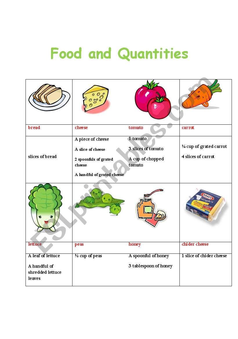 Food quantities esl worksheet by khadooy food quantities worksheet ibookread Download