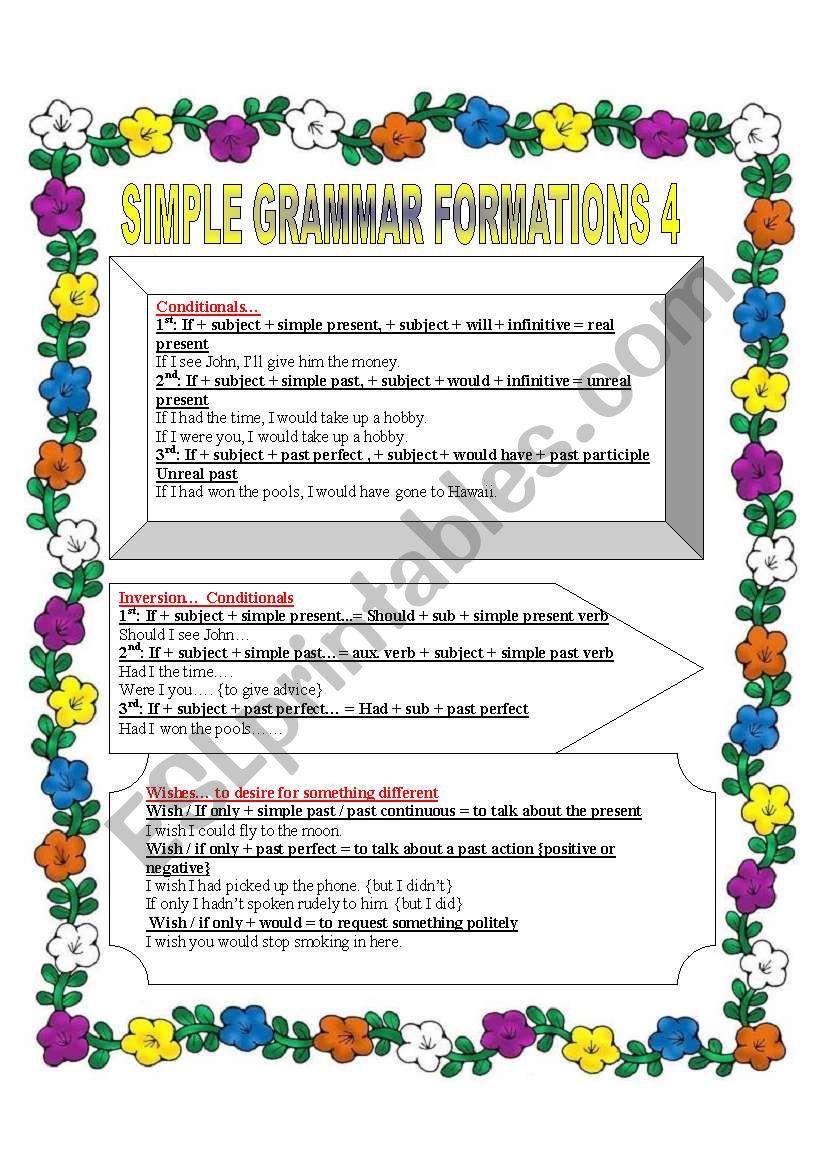 SIMPLE GRAMMAR FORMATIONS 4 worksheet