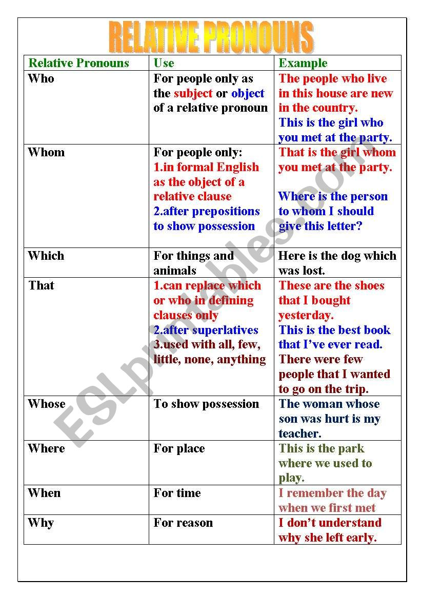 Relative pronouns,relative and participle clauses