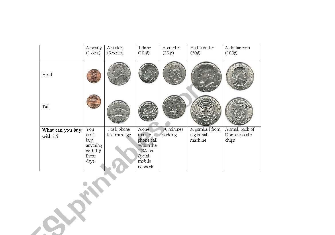 American Coins worksheet