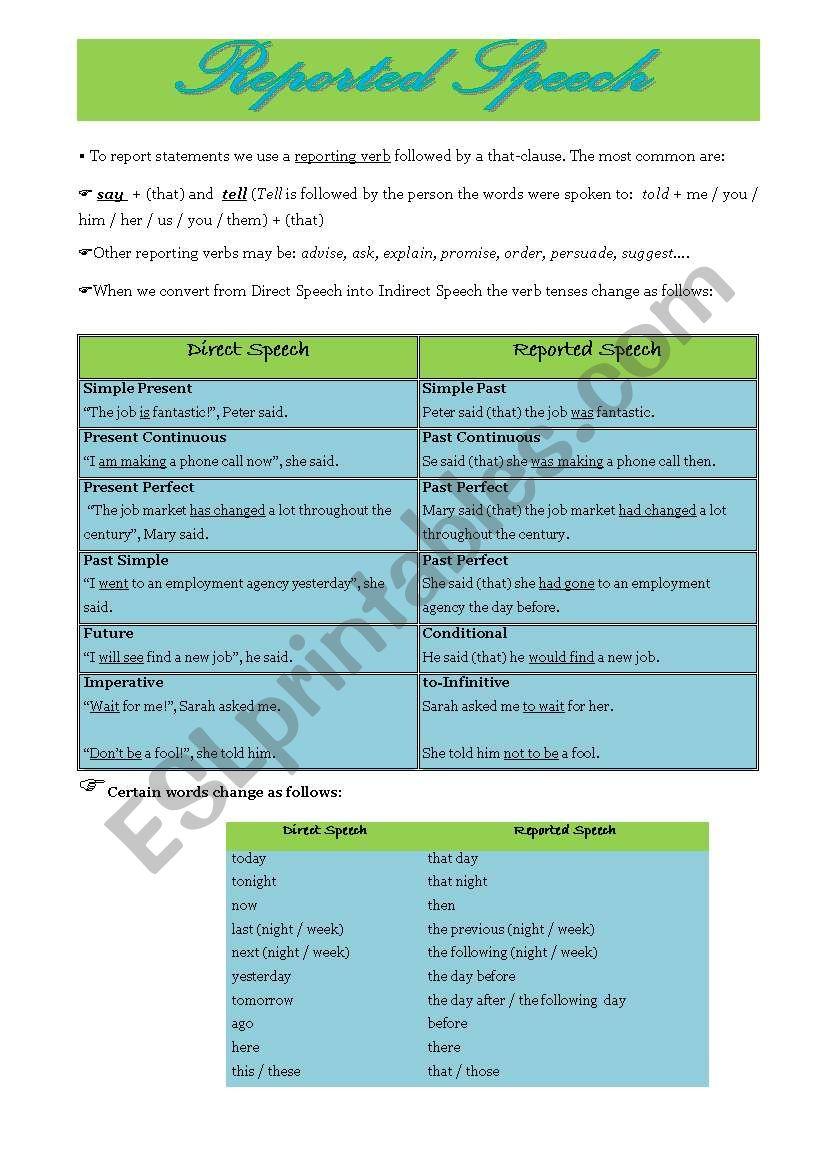Reported Speech - 1 worksheet