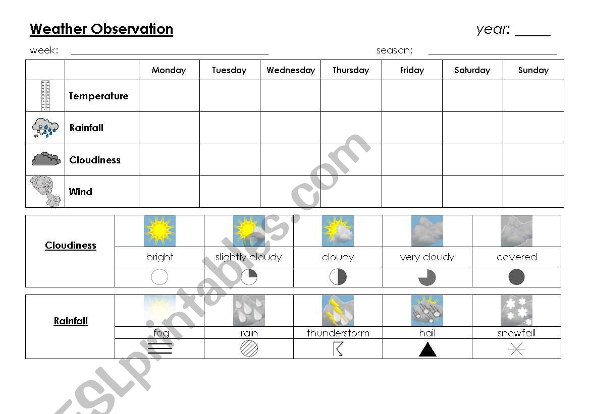 Weather Chart Template Worksheet