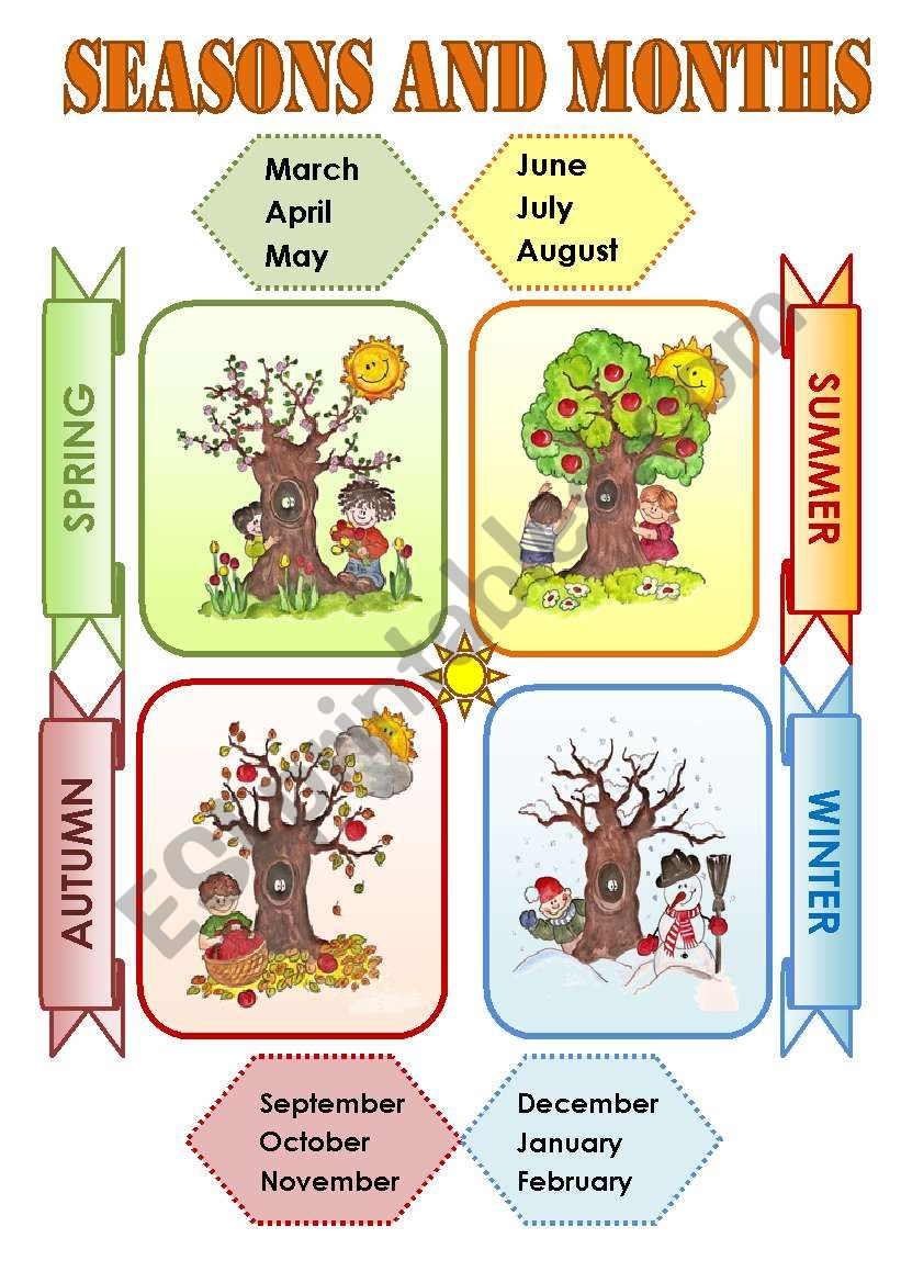 SEASONS AND MONTHS - CLASSROOM POSTER