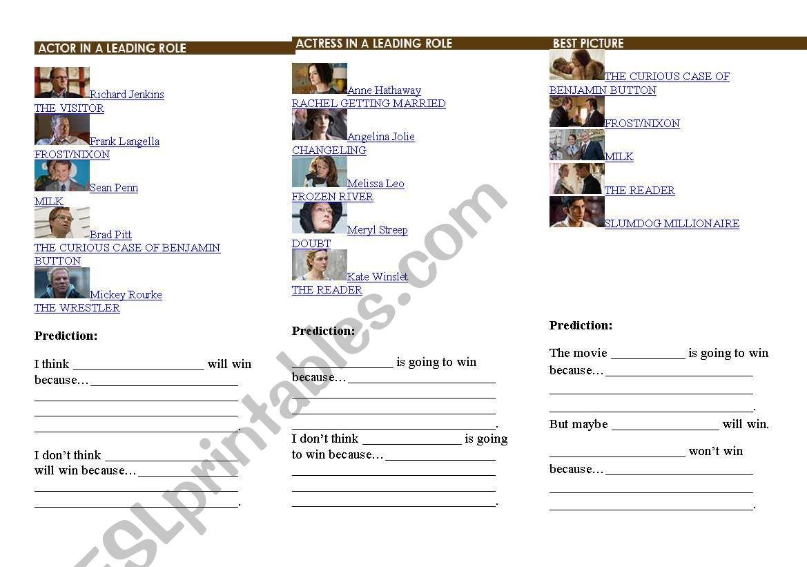 81st Academy Awards Oscar Predictions