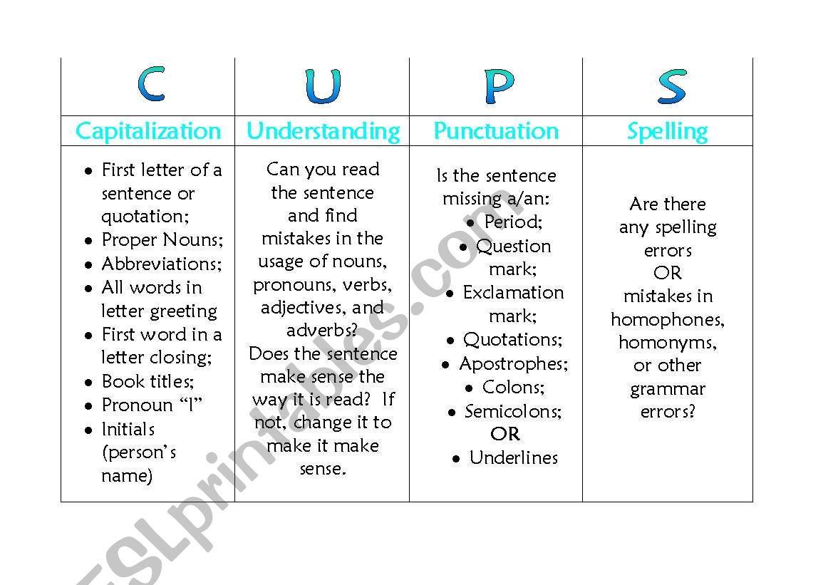 C.U.P.S. worksheet