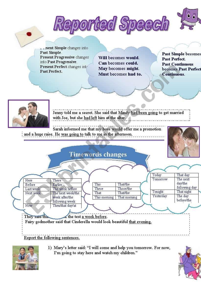Reported Speech! worksheet