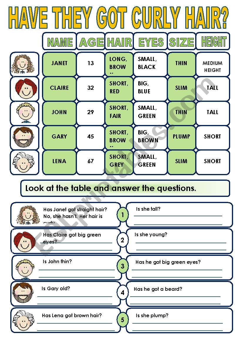 DESCRIBING PEOPLE- YES/ NO QUESTIONS