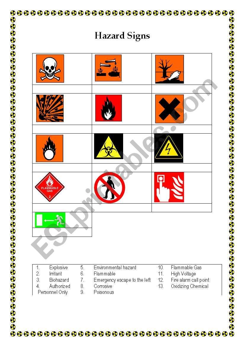 Hazard Signs Esl Worksheet By Sturm