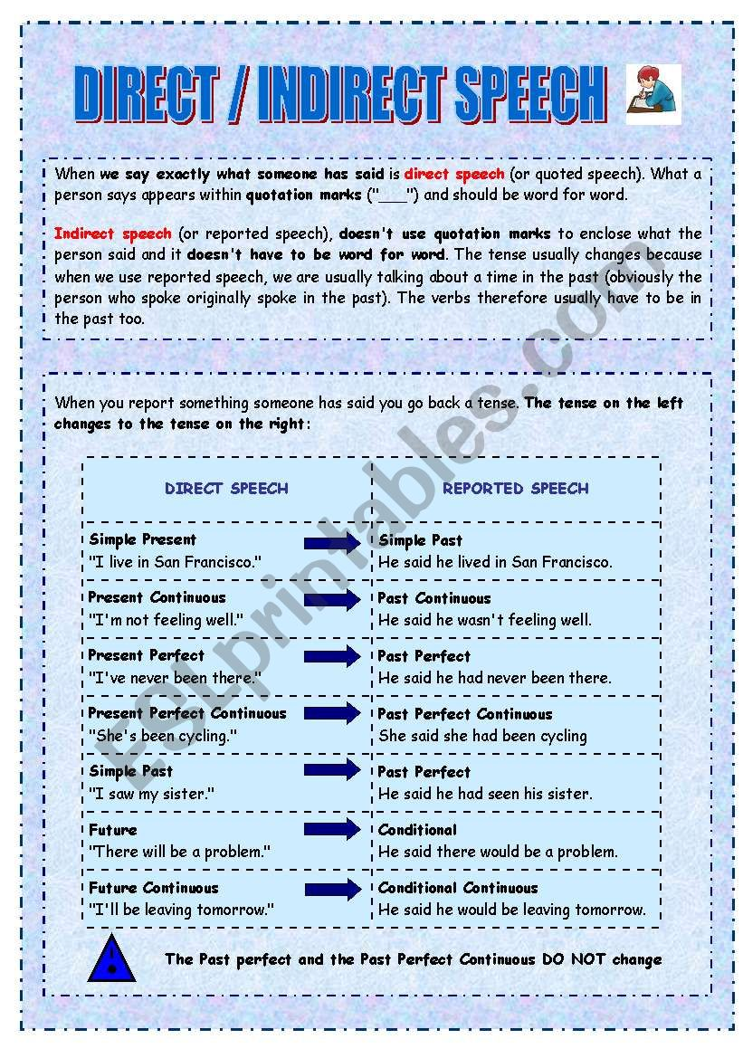 Direct / Indirect or Reported Speech (grammar + exercises) 4 pages