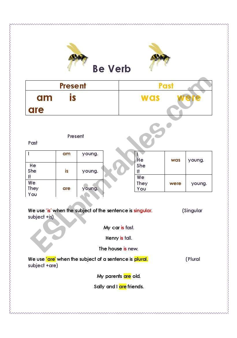 Understanding the be verb worksheet