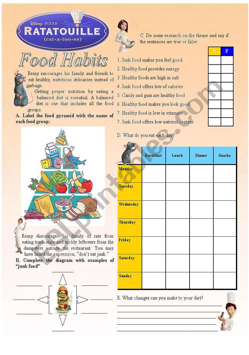Ratatouille - Food Habits (2/3)