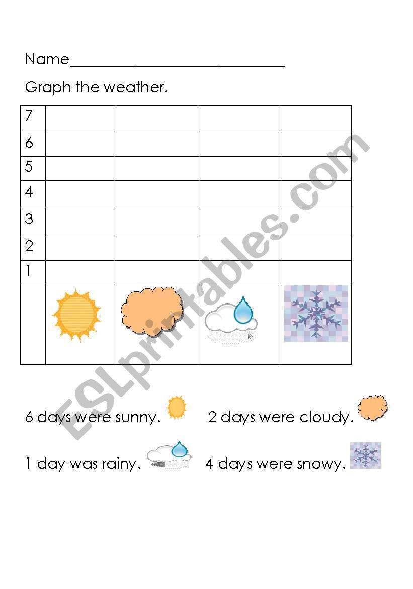 weather graph worksheet