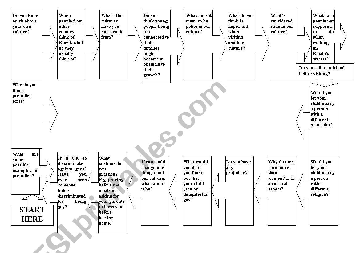 board game on culture worksheet