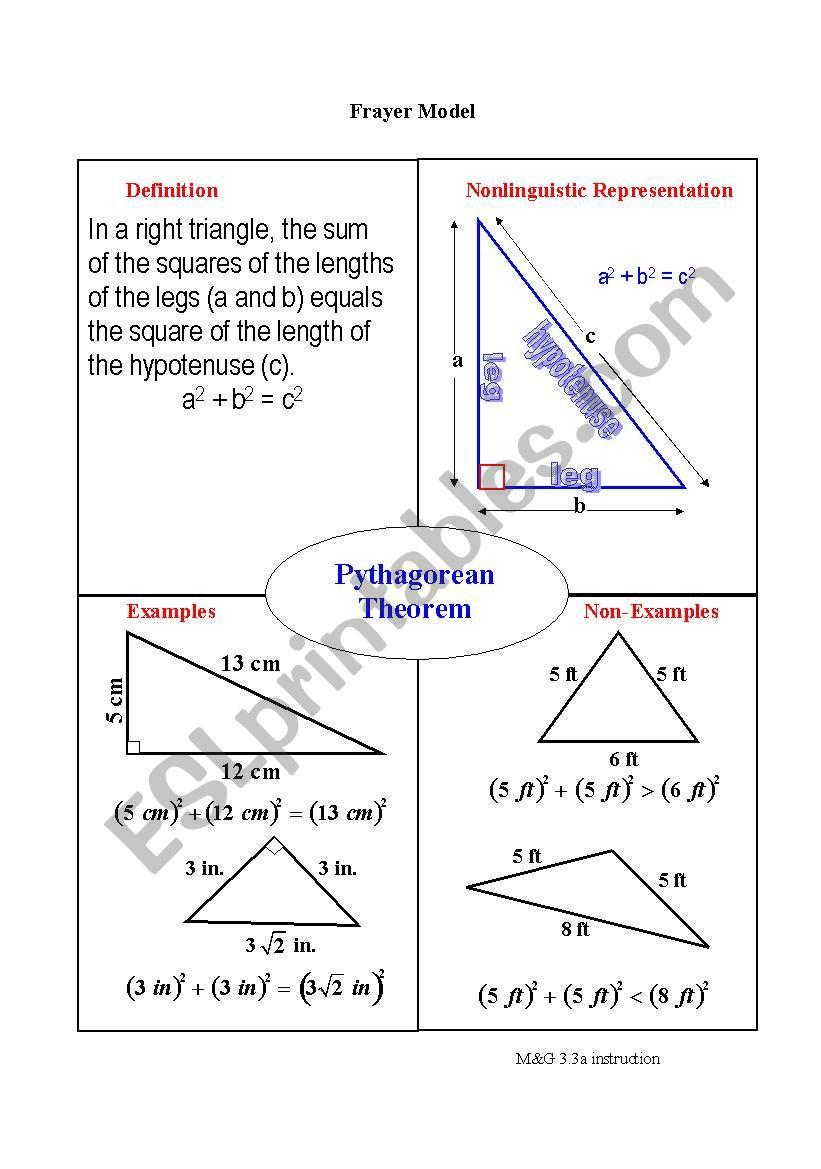 Worksheets Frayer Model Worksheet english worksheets frayer model hypotenuse worksheet