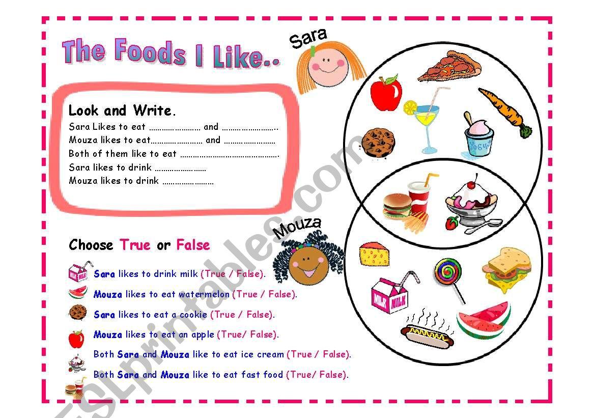 The Food I like worksheet