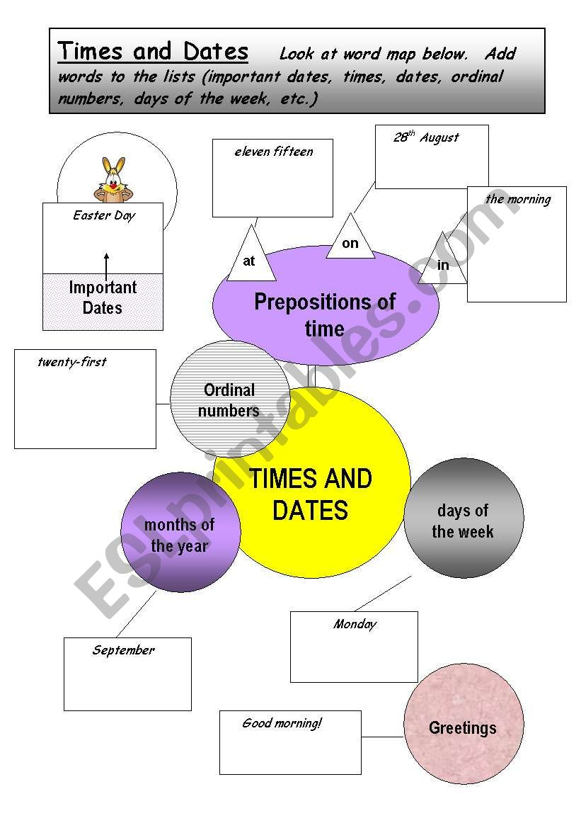 Times and Dates  - PREPOSITIONS of time + Ordinal Numbers