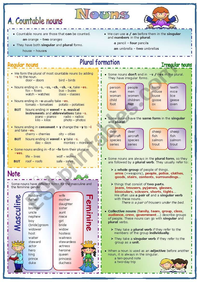 Nouns: gender, plurals, countable and uncountable