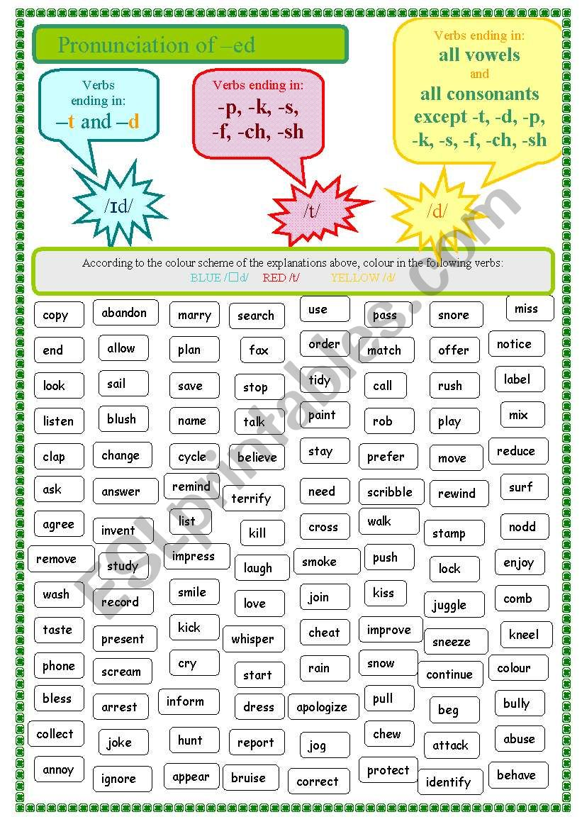Pronunciation of -ed worksheet