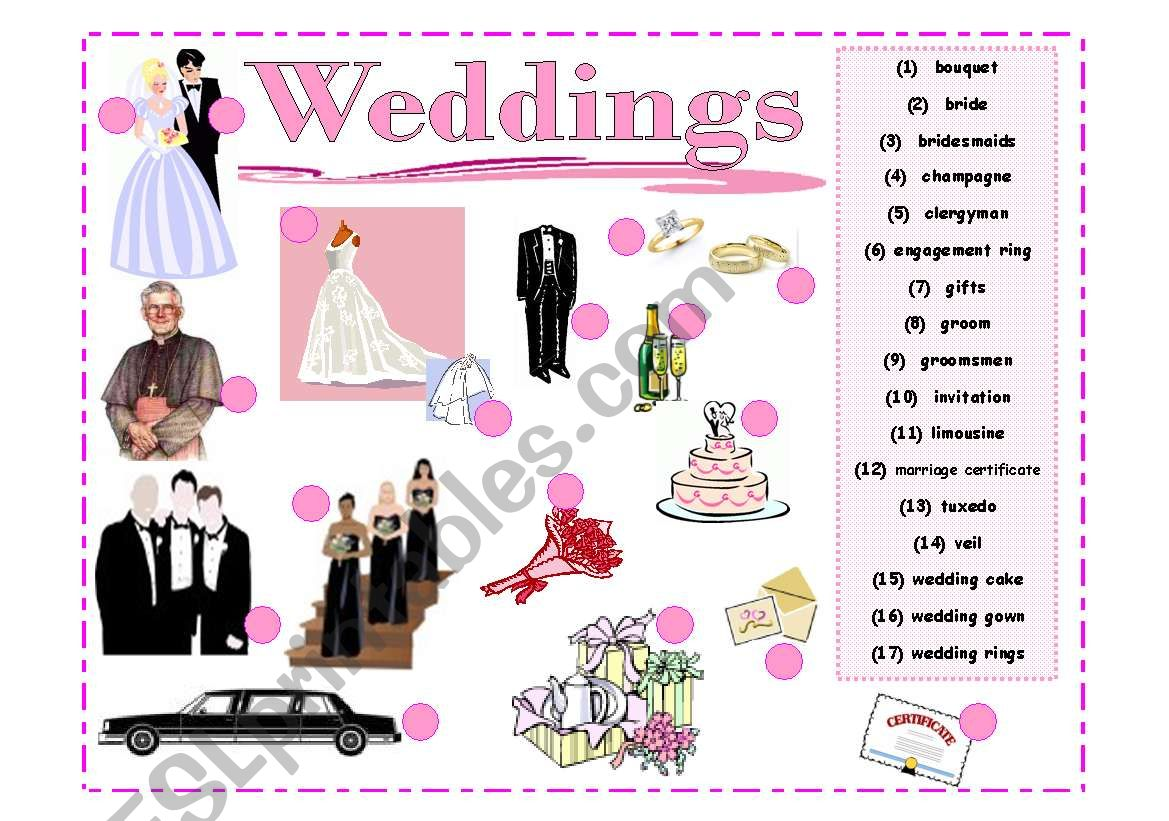 *Weddings   Activity 1*  Wedding Vocabulary Pictionary
