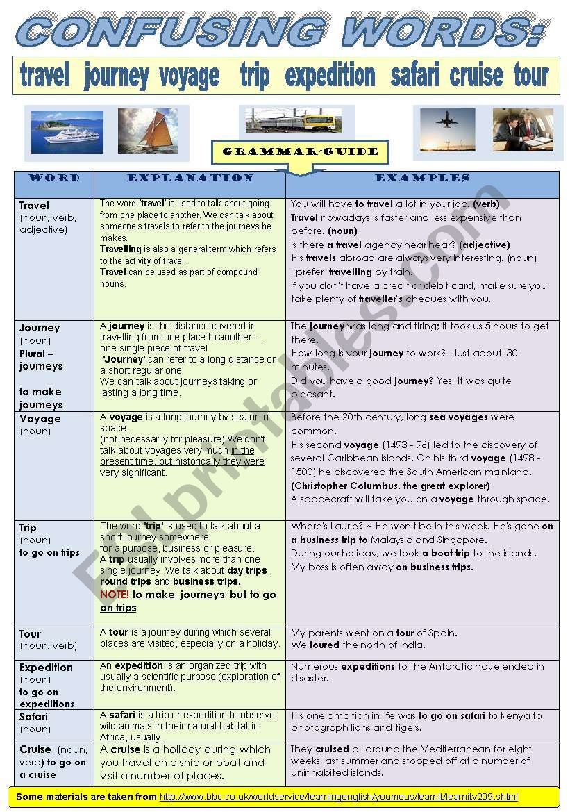 TRAVELLING  - CONFUSING WORDS: TRIP, JOURNEY, VOYAGE, TRAVEL, TOUR, ..... - GRAMMAR-GUIDE + EXERCISES WITH KEYS (2 pages)