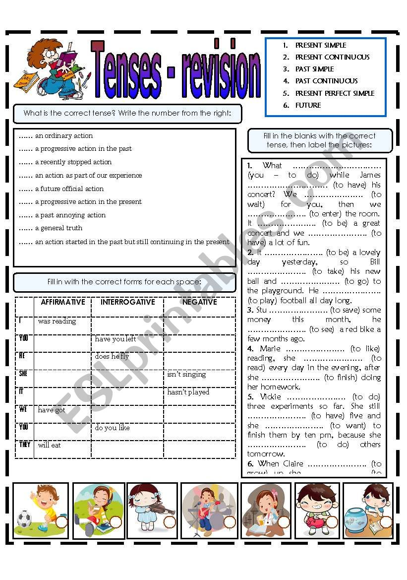 TENSES - revision worksheet