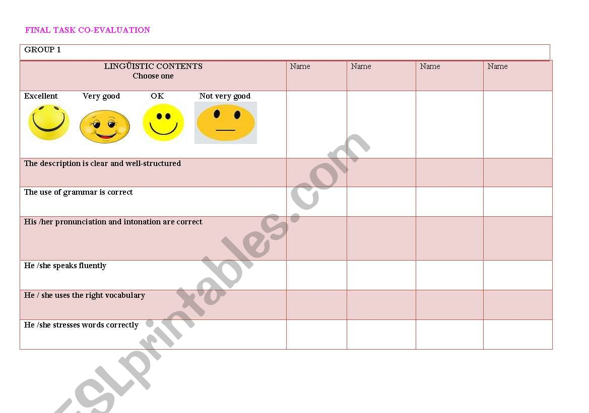 co evaluation worksheet