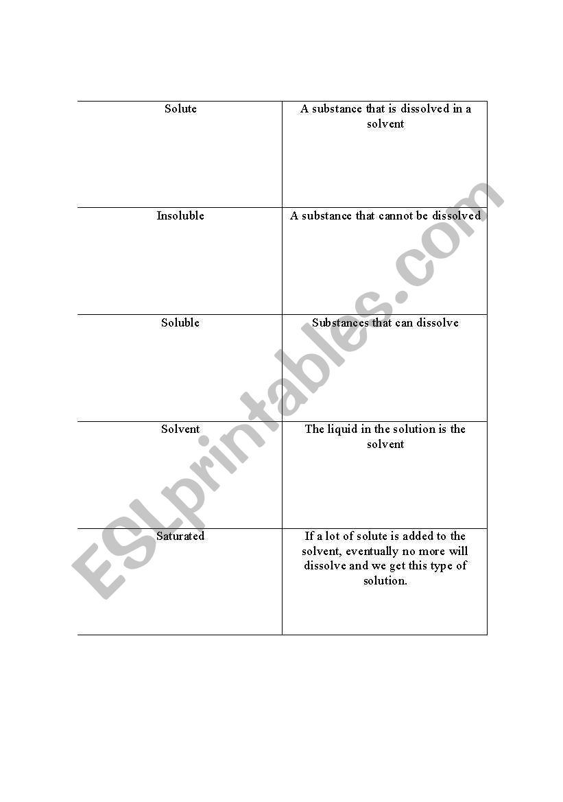 Solutions Matching Exercise worksheet