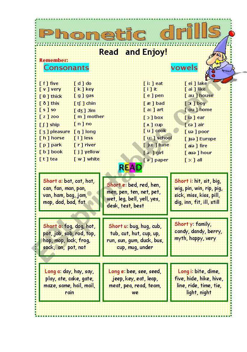 Phonetic drills   2 pages! worksheet