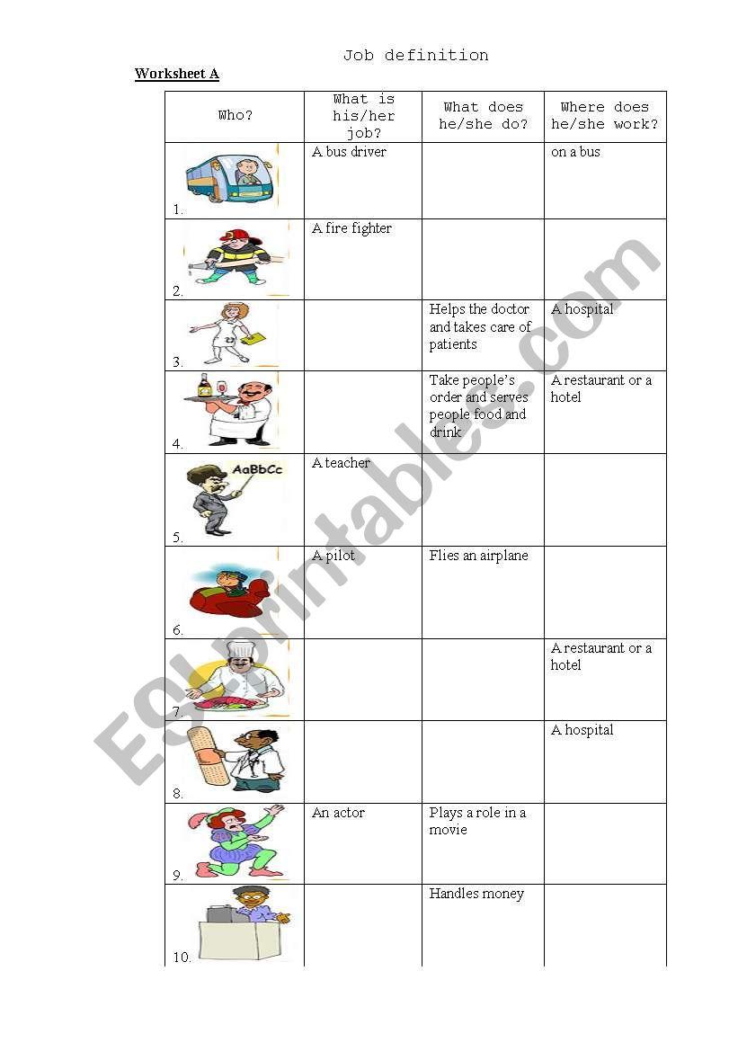 Job definition Worksheet A worksheet
