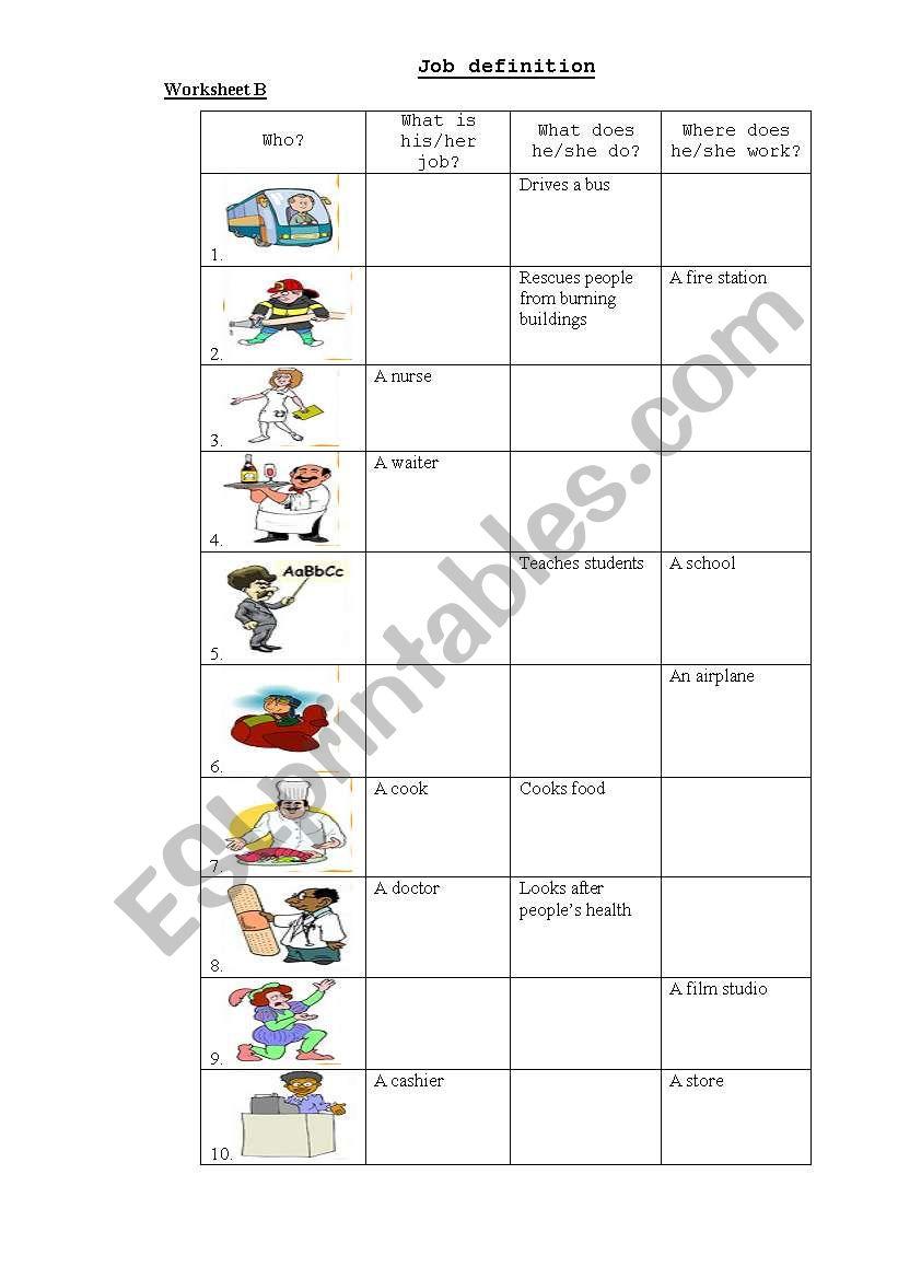 Job definition Worksheet B worksheet
