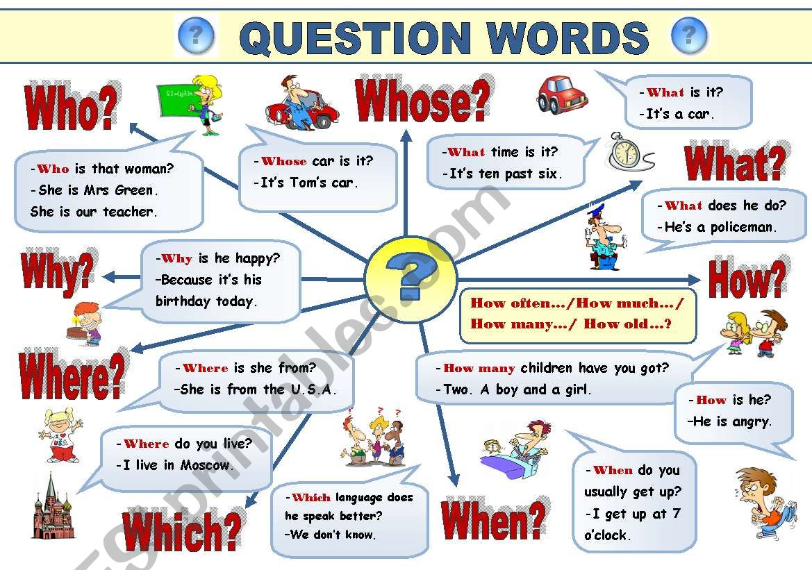 QUESTION WORDS  - GRAMMAR-GUIDE IN A FORMAT  OF A CLASSROOM POSTER!!!