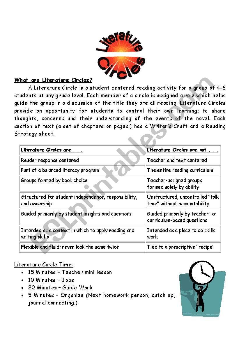 What Are Literature Circles Esl Worksheet By Pattye
