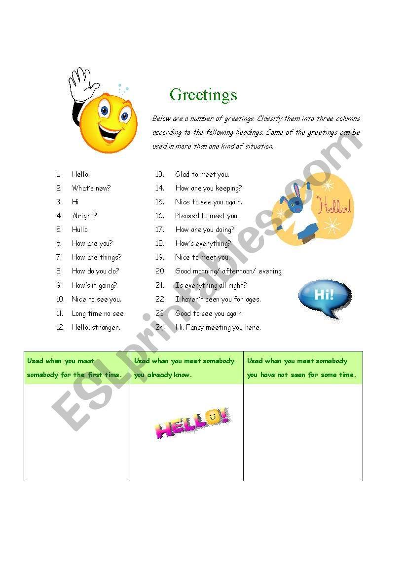 Greeting phrases esl worksheet by danghongminh greeting phrases worksheet m4hsunfo