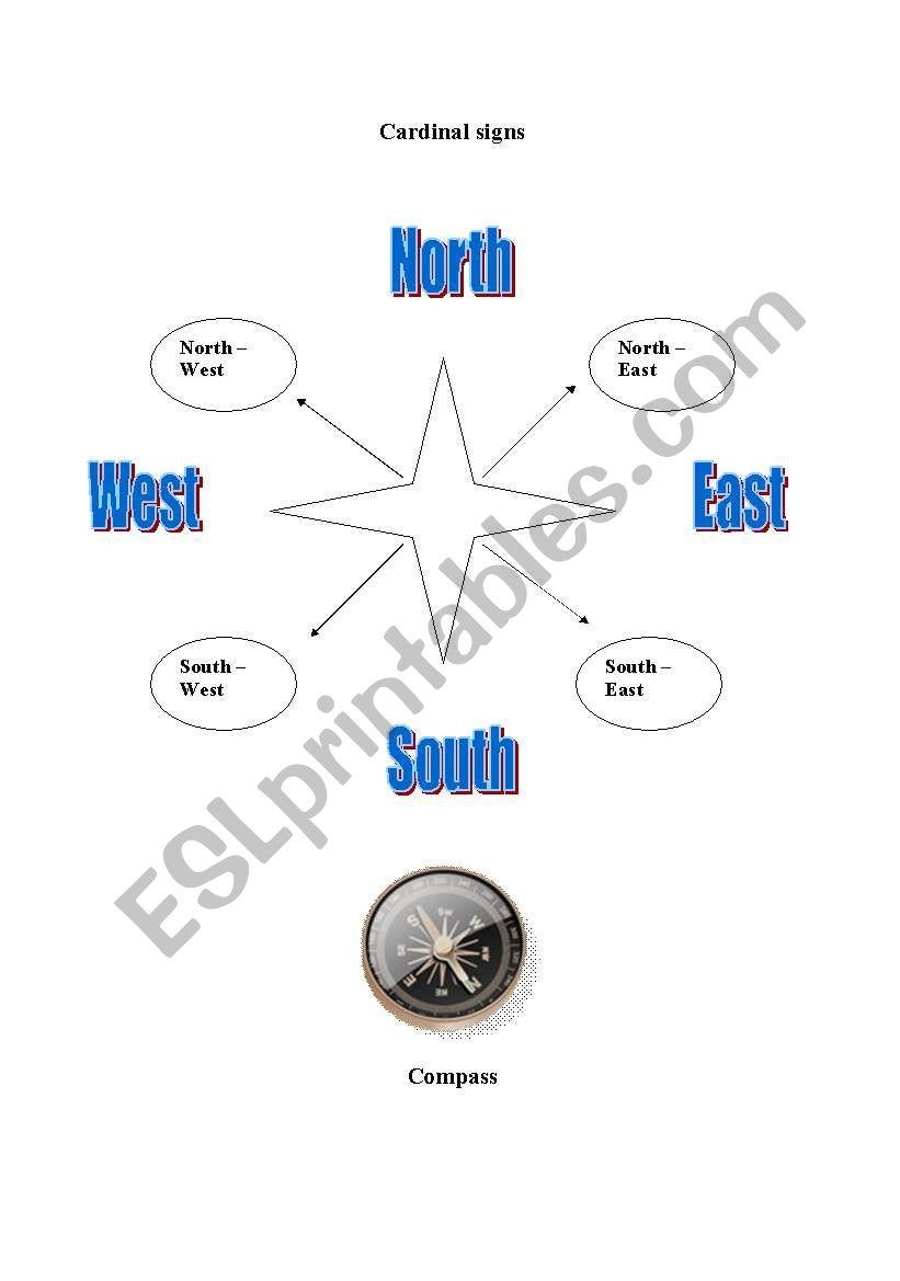English worksheets: cardinal signs