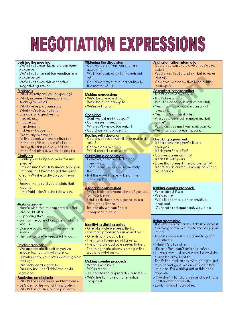 Worksheets Negotiation Worksheet english worksheets negotiation expressions worksheet