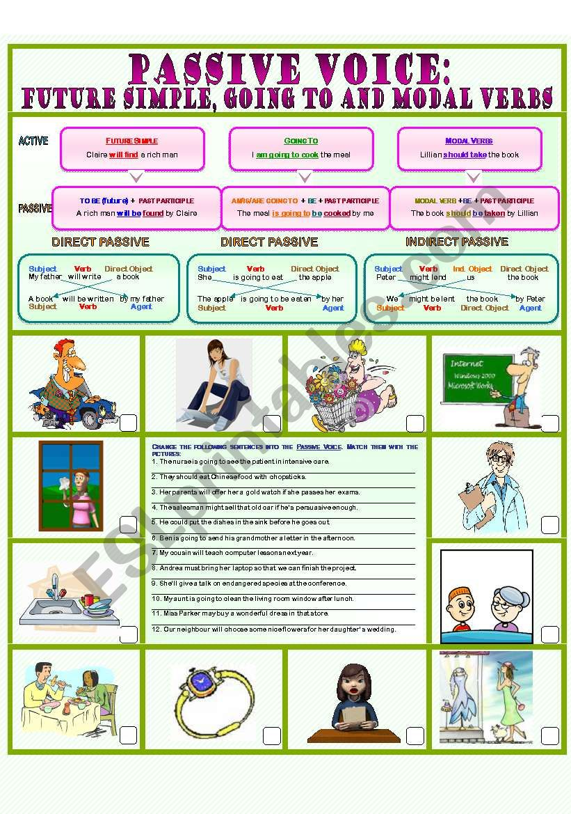 Passive Voice: Future Simple, Going To and Modal Verbs
