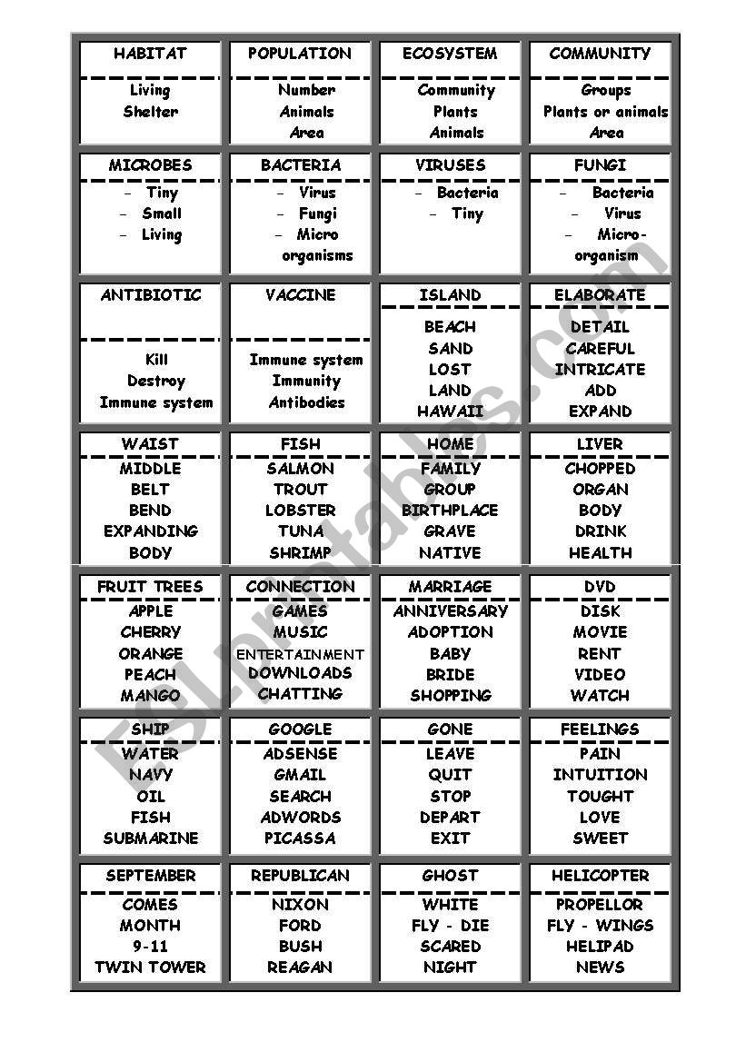 graphic regarding Taboo Cards Printable titled taboo video game playing cards - ESL worksheet through haticeozgan