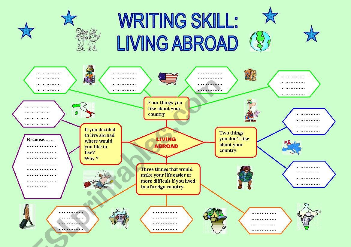 Writing skill: living abroad worksheet