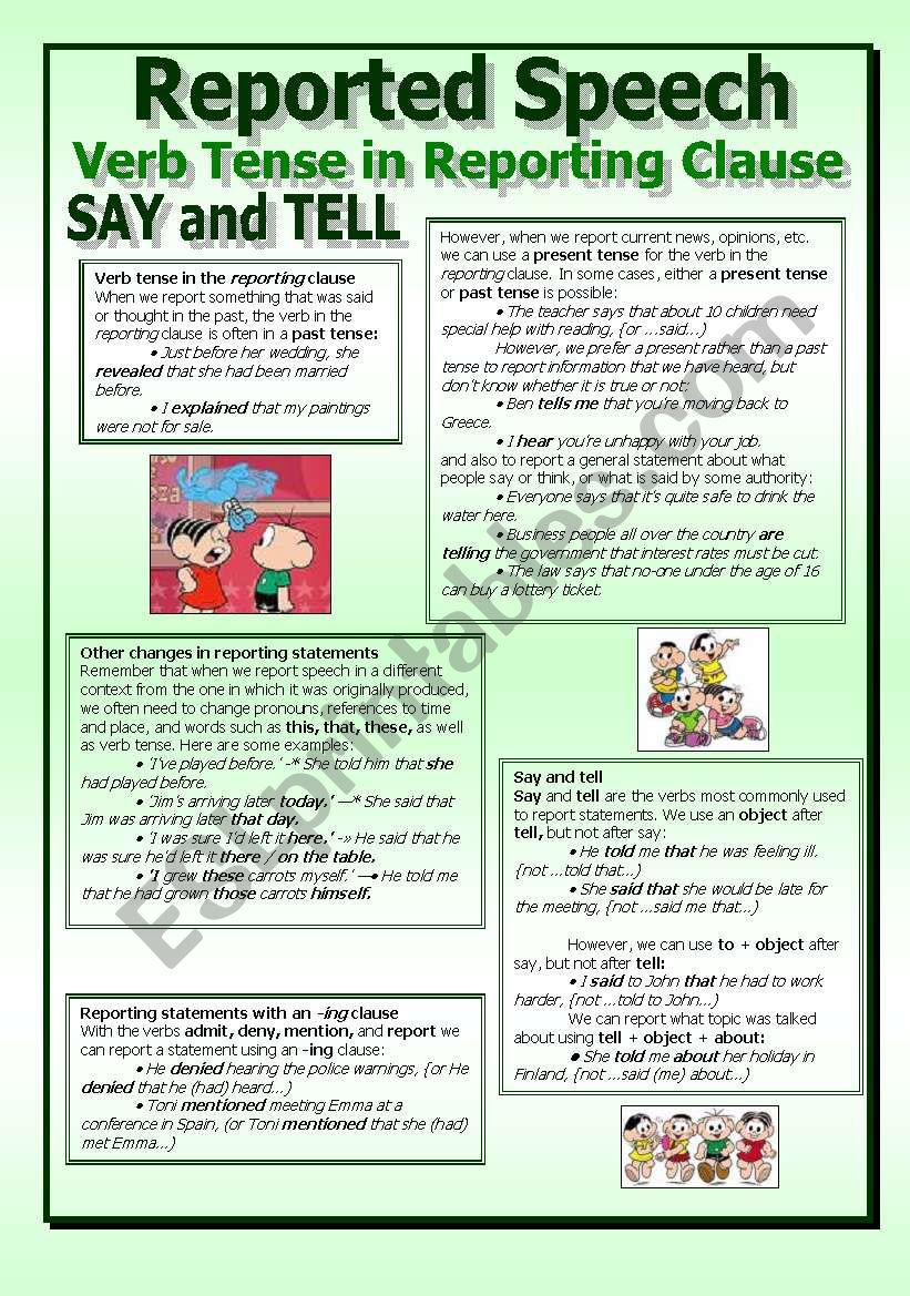 Reported Speech - A complete guide (2/2)