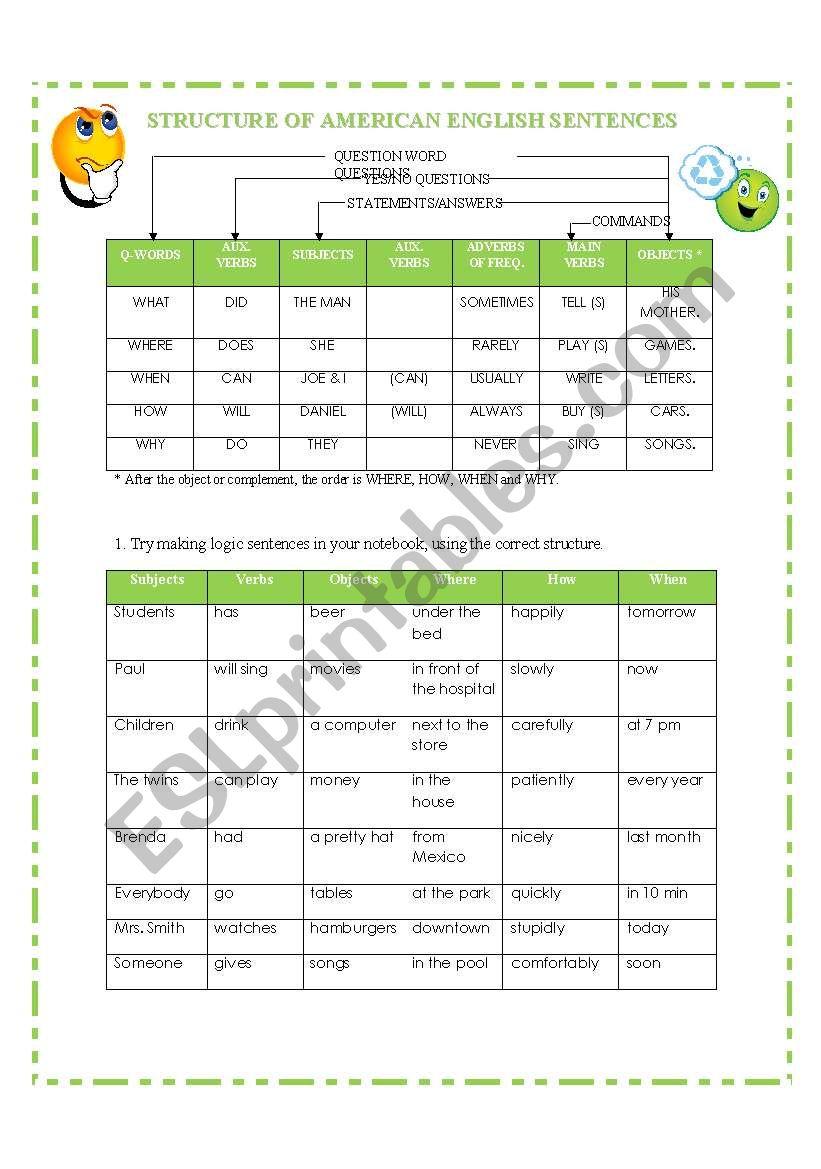 STRUCTURE worksheet