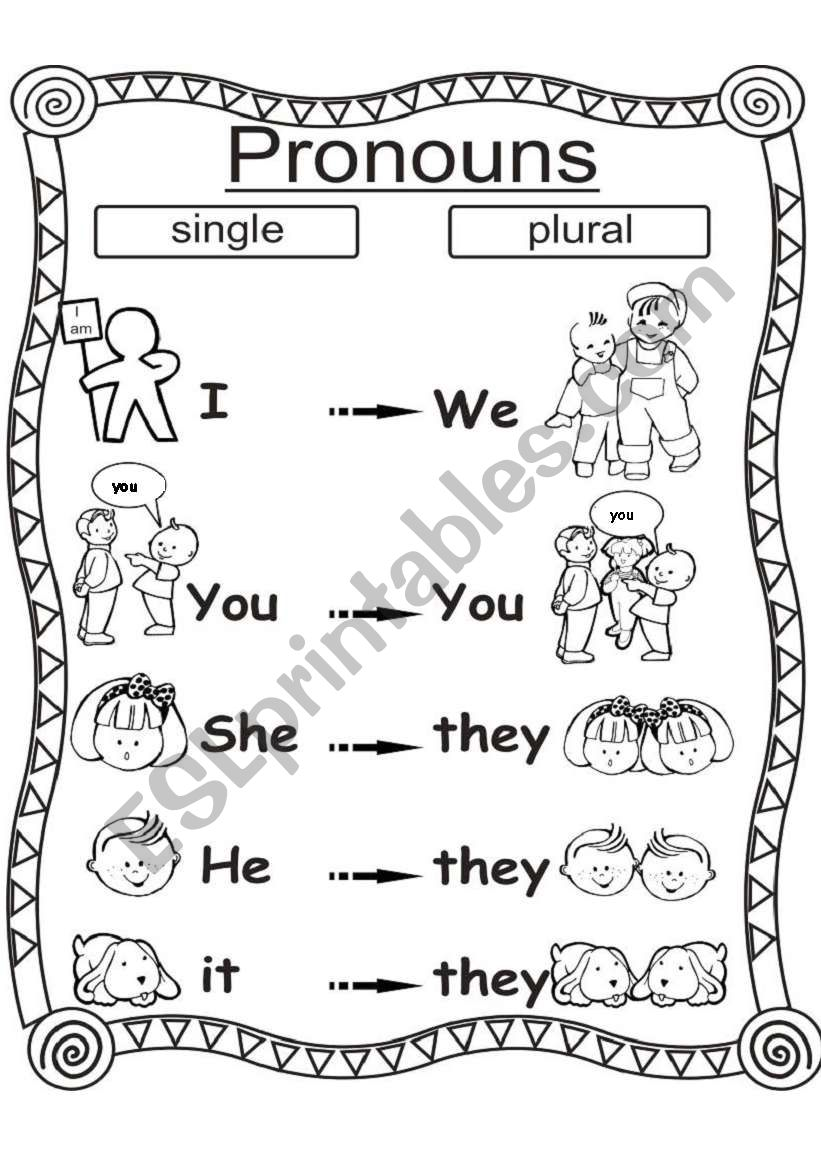 Pronouns single /plural worksheet