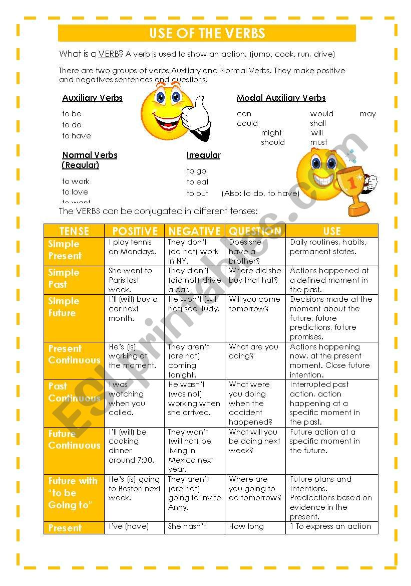 VERB TENSES (well explained NOW IN ENGLISH)