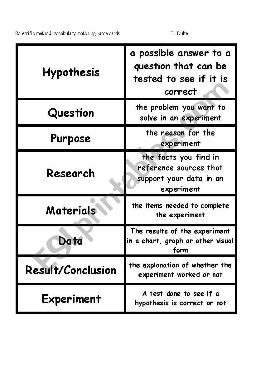 Worksheets Scientific Method Vocabulary Worksheet scientific method vocabulary matching game esl worksheet by linwright1 game